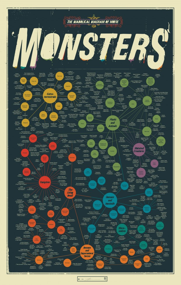Filmmonsters